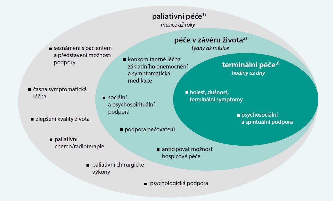 Vzorek politiky seznamování společností
